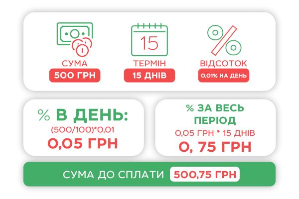Кредит парк онлайн заявка владикавказ как взять кредит