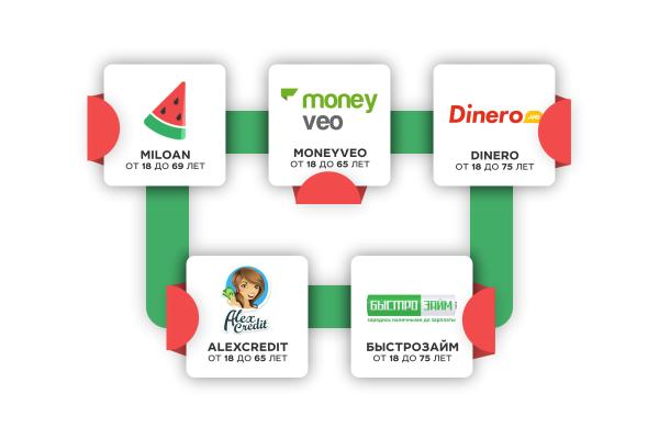 75 лет взять кредит оформить кредит онлайн на яндекс деньги