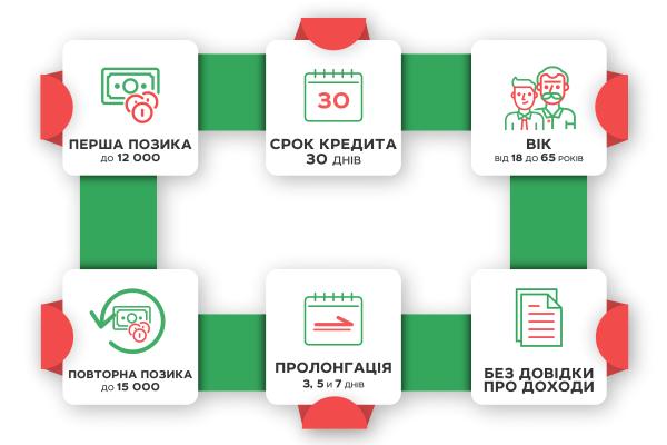 2 ukr 00000