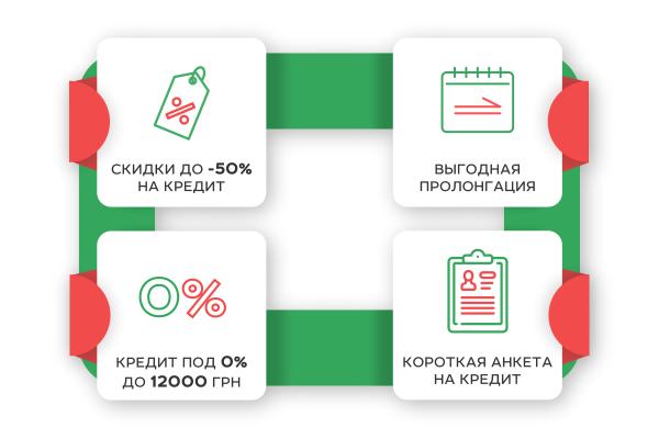 как получить кредит на карту приватбанка прием платежей по кредитам